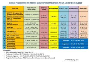 jadwal penerimaan mahasiswa baru